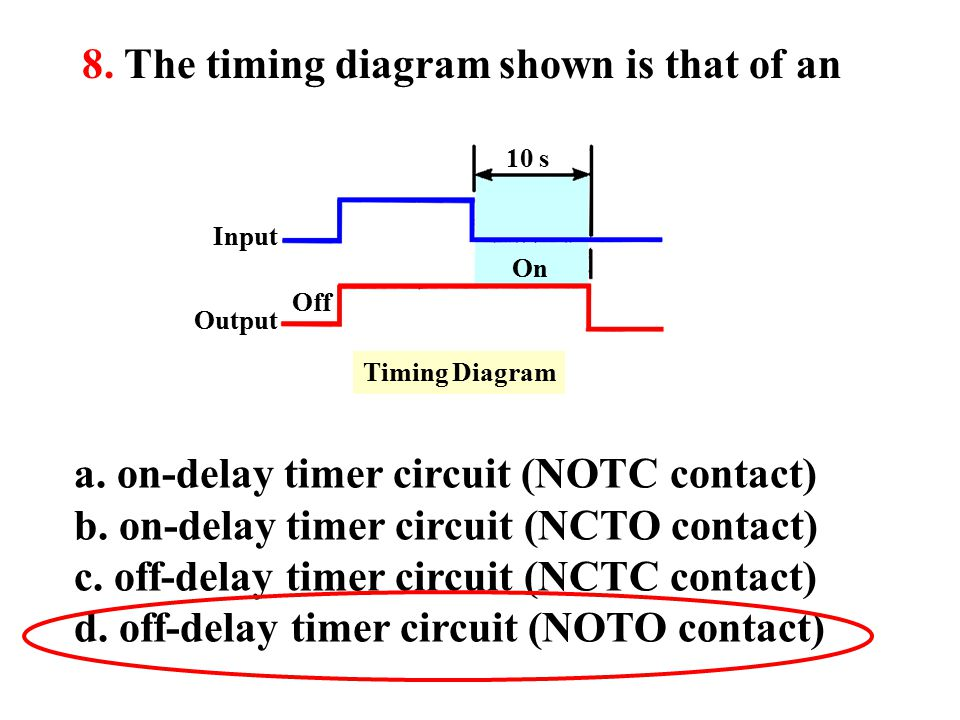 programmable logic controllers ppt