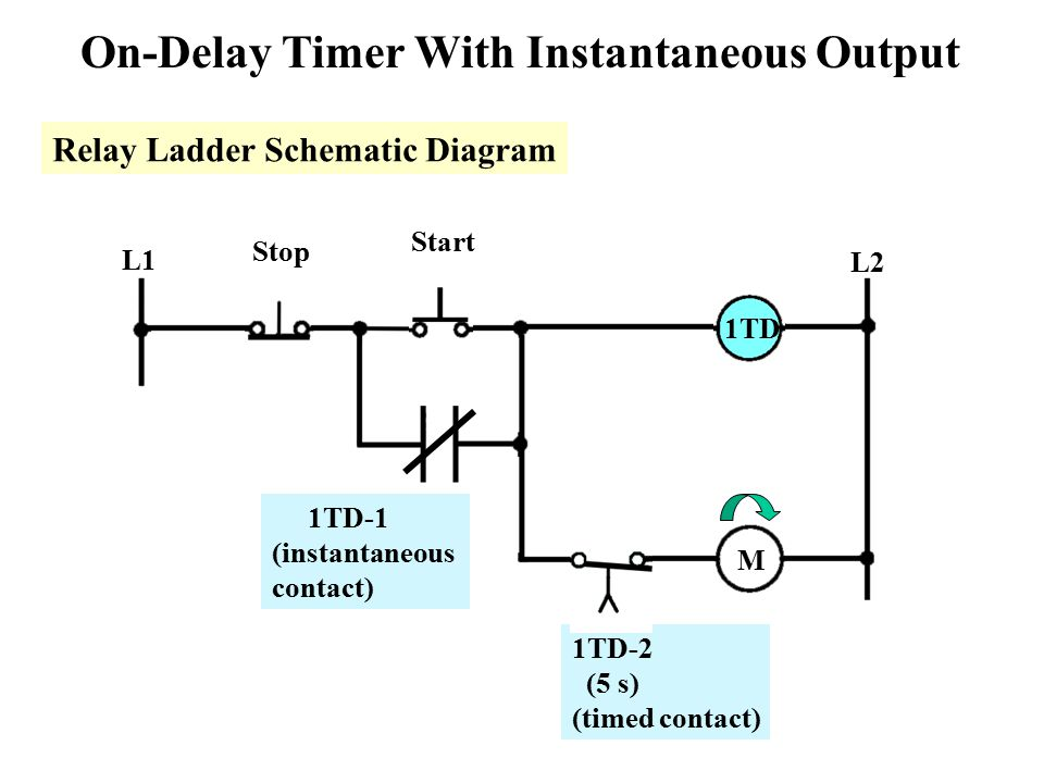 Off delay timer wiring diagram circuit maker