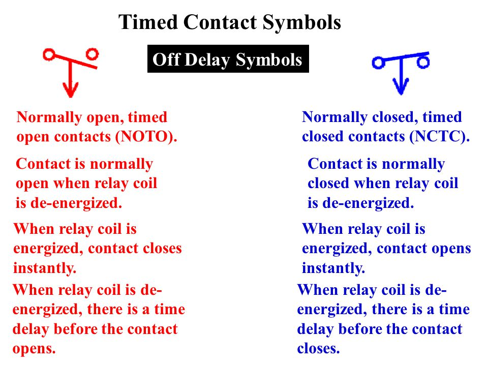 Wiring Diagram For Time Delay Relay Of Pin Relay Wiring Diagram furthermore Timed Contact Symbols Off Delay Symbols additionally Touch Switch further Sd Allen Bradley Hr Ta Time Delay Relay also Basic Blueprint Reading. on time delay relay symbol