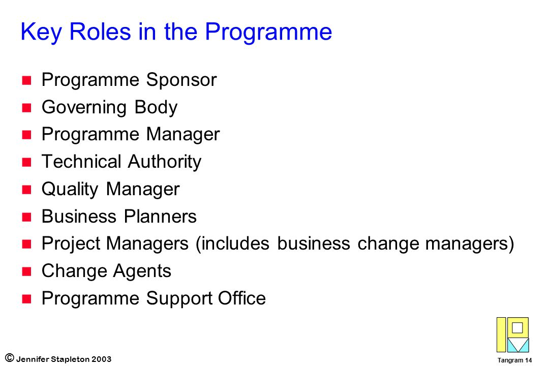 Effective programme management ppt video online download - Role of office manager in an organization ...
