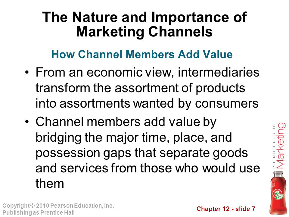 Nature Of Marketing Management Oxford Scholarship