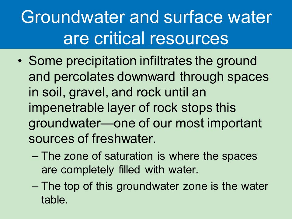 Groundwater and surface water are critical resources