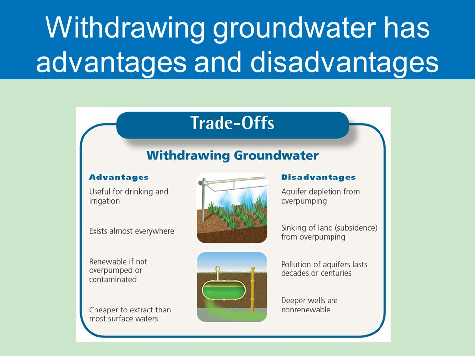 Withdrawing groundwater has advantages and disadvantages