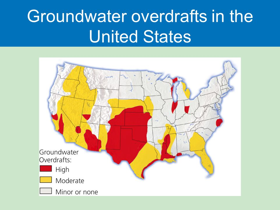Groundwater overdrafts in the United States