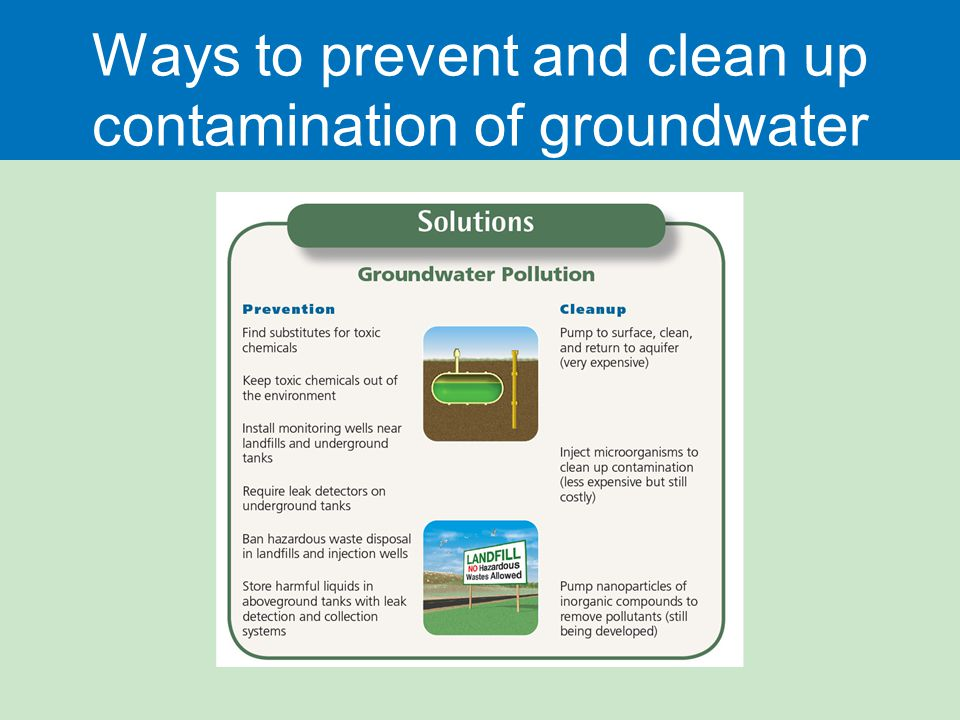 Ways to prevent and clean up contamination of groundwater
