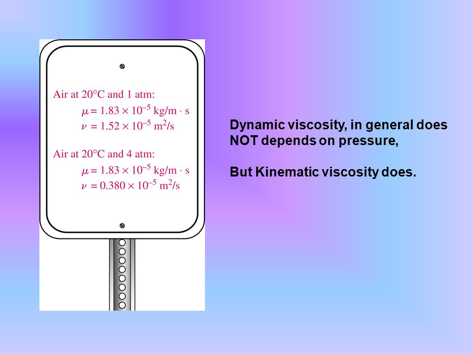Kinematic Viscosity Greek Letter