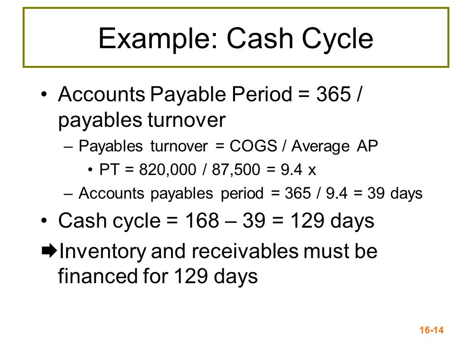 Example: Cash Cycle Accounts Payable Period = 365 / payables turnover