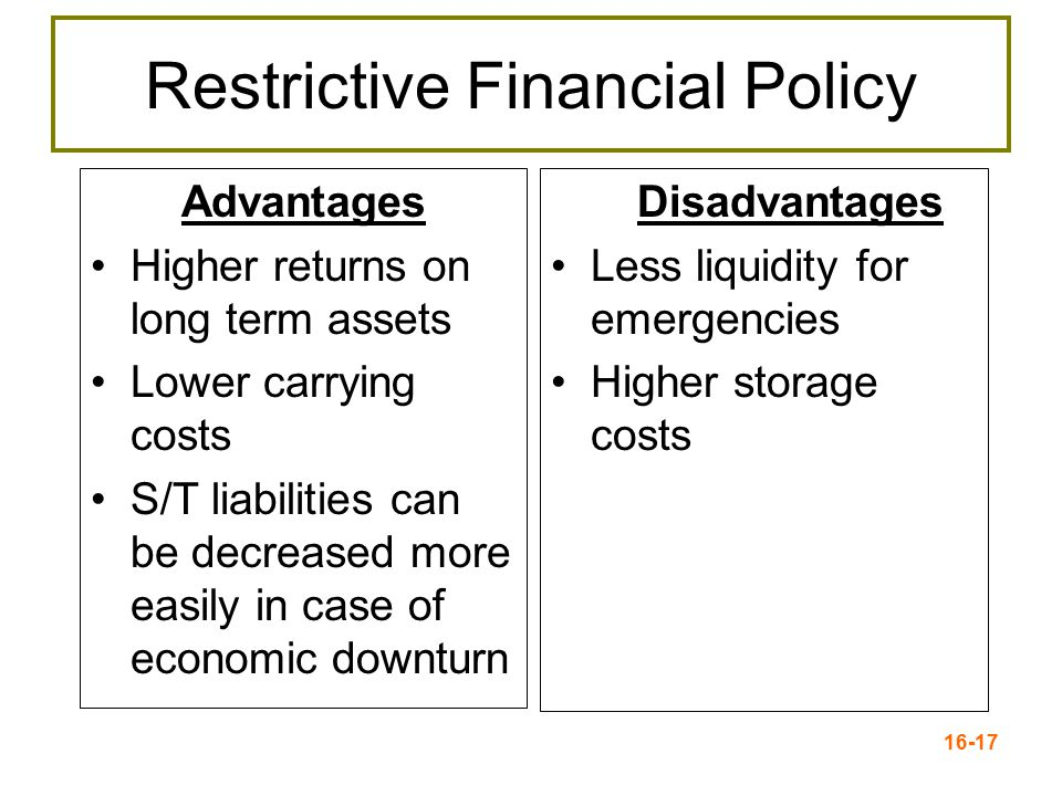 Restrictive Financial Policy