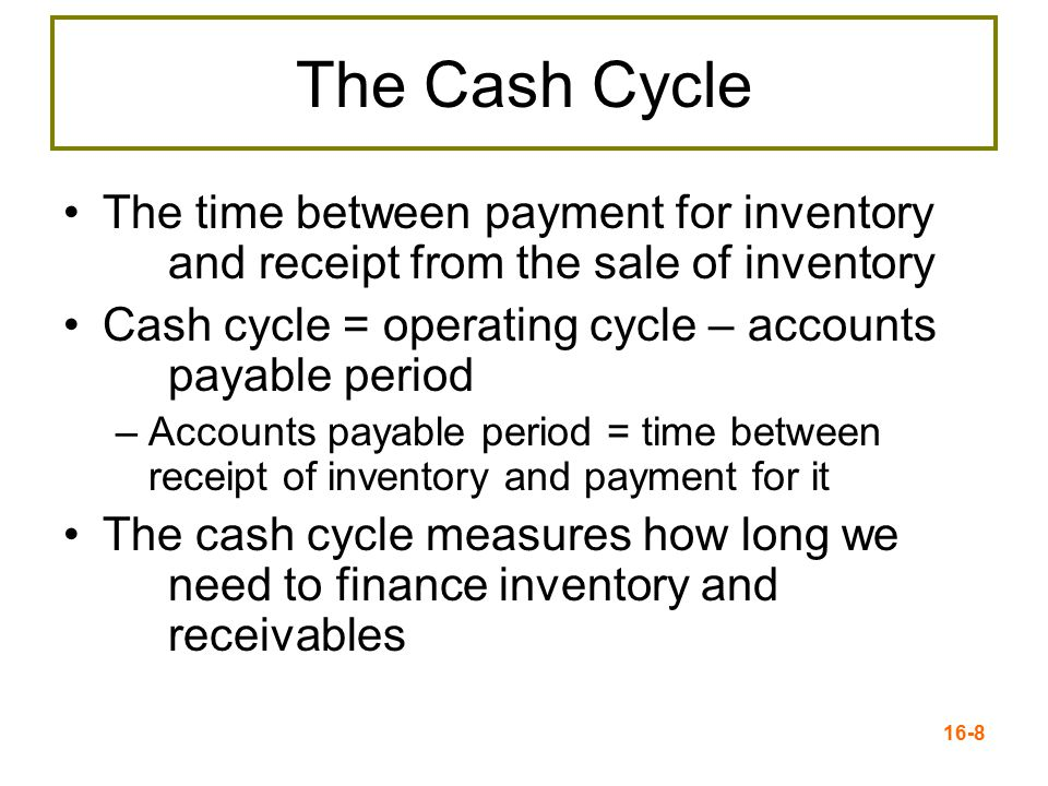 The Cash Cycle The time between payment for inventory and receipt from the sale of inventory.