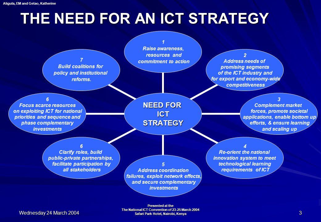 an overview of tera ict malaysia Cyberjaya global technology hub blueprint  technology and competition overview: ict-related technologies 42  ict roadmap (2013) 10th malaysia plan 2011-2015.