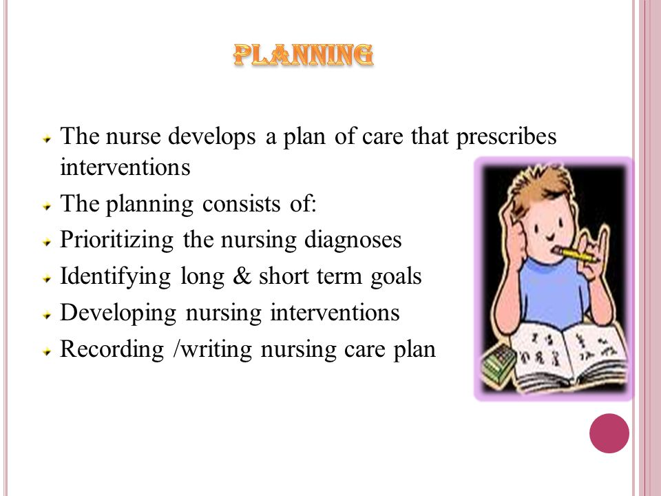 nursing process in psychiatric nursing care by  nada al
