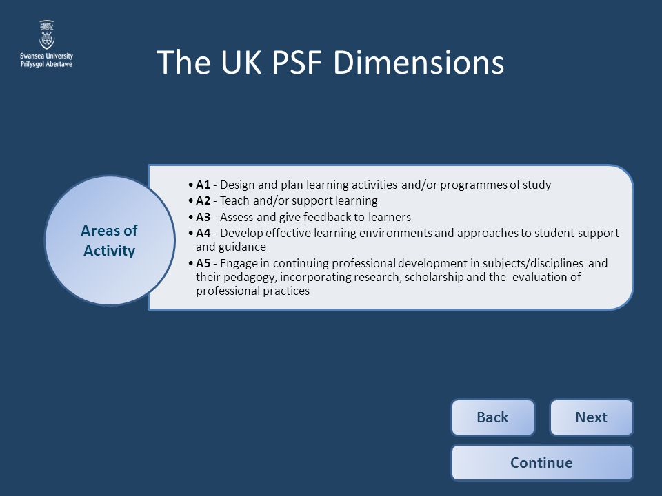 The UK PSF Dimensions Areas of Activity Back Next Continue