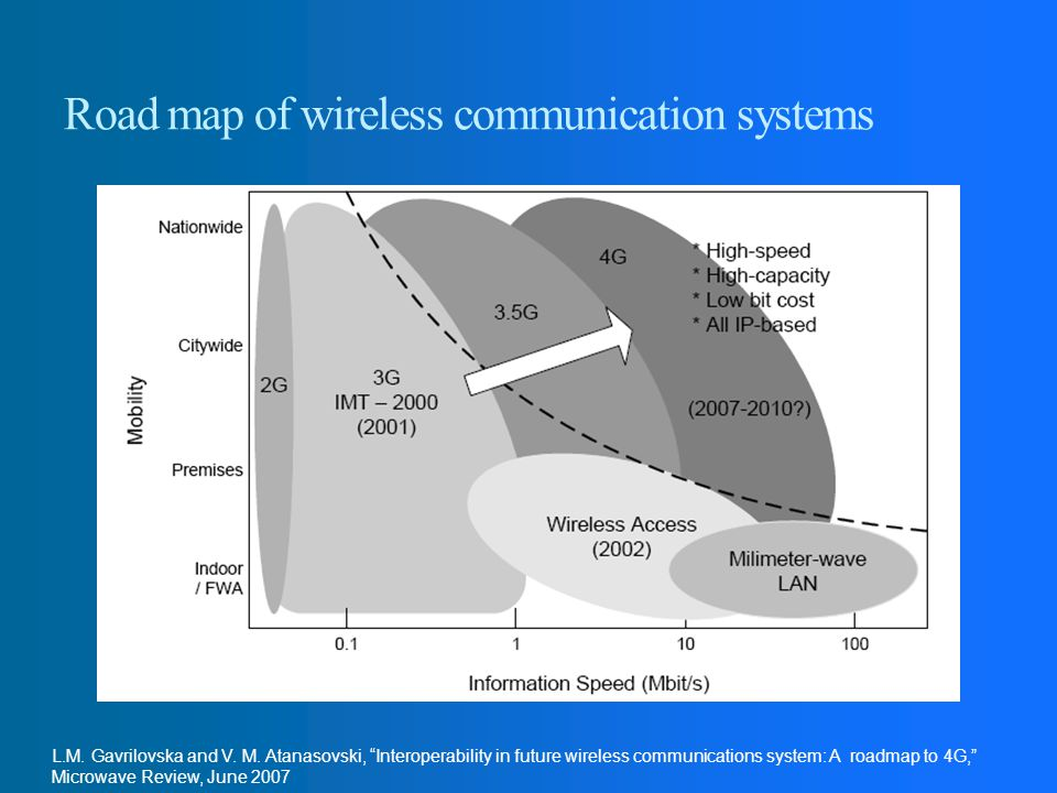 mobile communication systems Z ghassemlooy mobile communication systems professor z ghassemlooy faculty of engineering and environment university of northumbria uk .