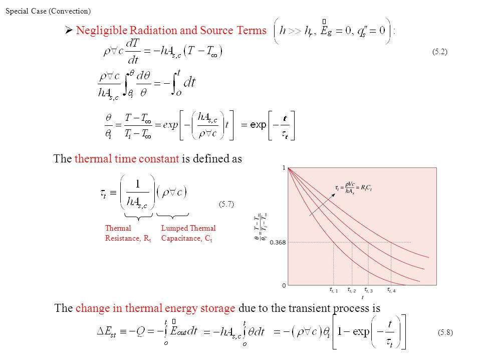 download analysis iii spaces of differentiable