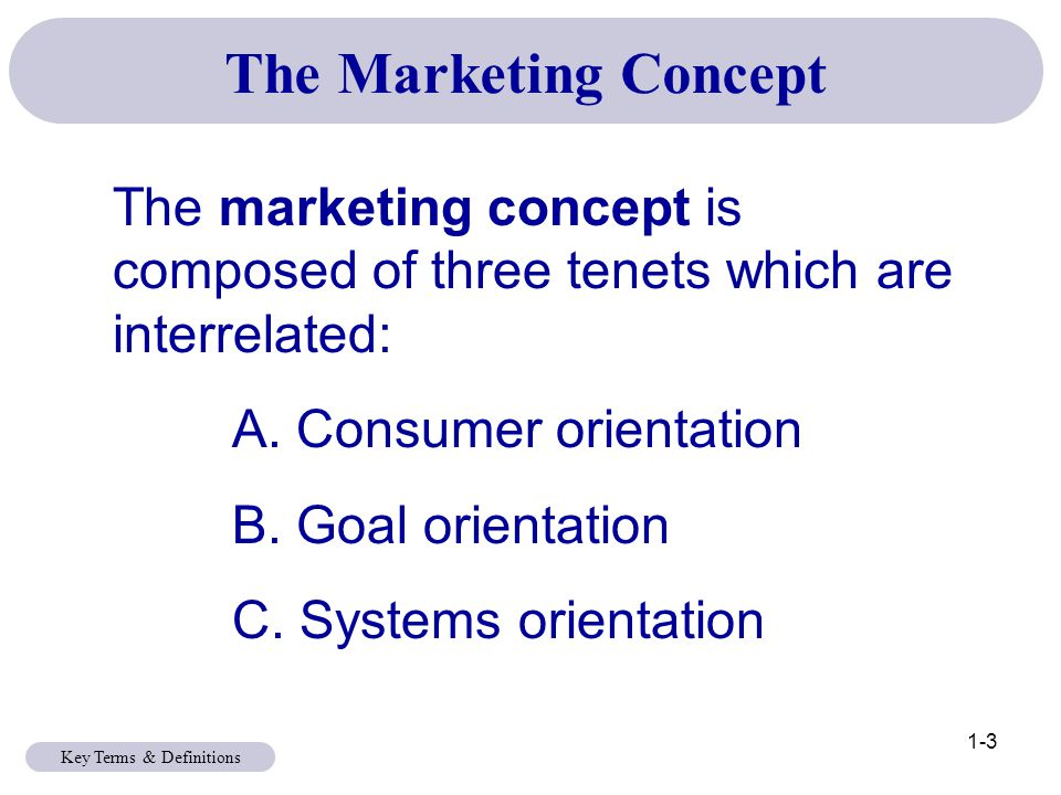marketing and key terms That's why i'm excited to present you with an easy-to-read list of ecommerce key  terms hopefully, this will shed some light on online shopping.