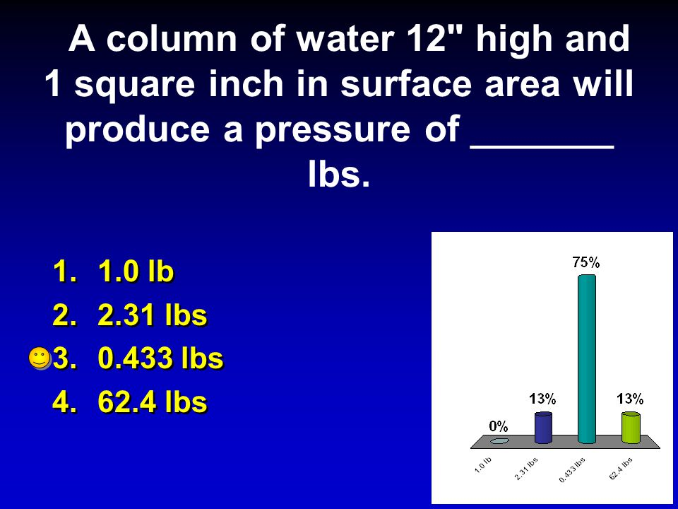 bottom column at of of water pressure