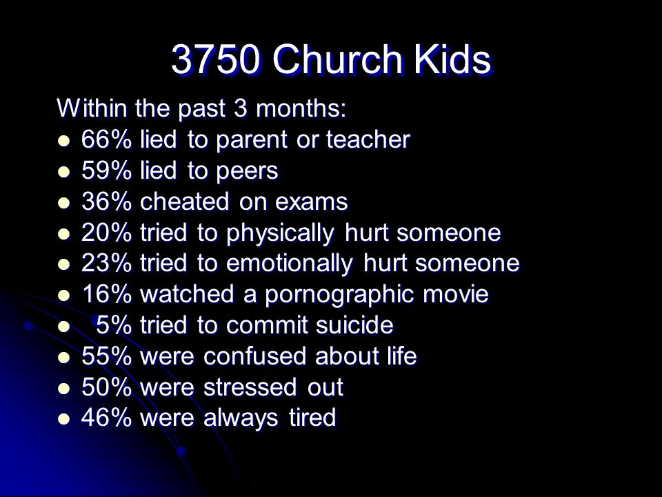 3750 Church Kids Within the past 3 months: