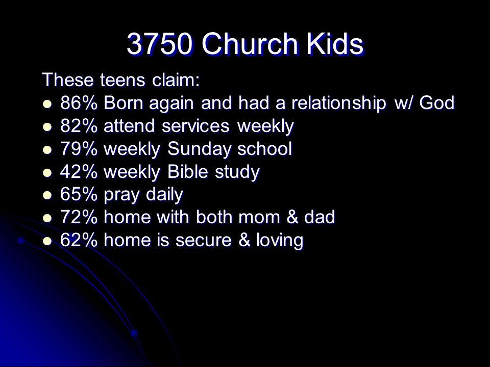 3750 Church Kids These teens claim:
