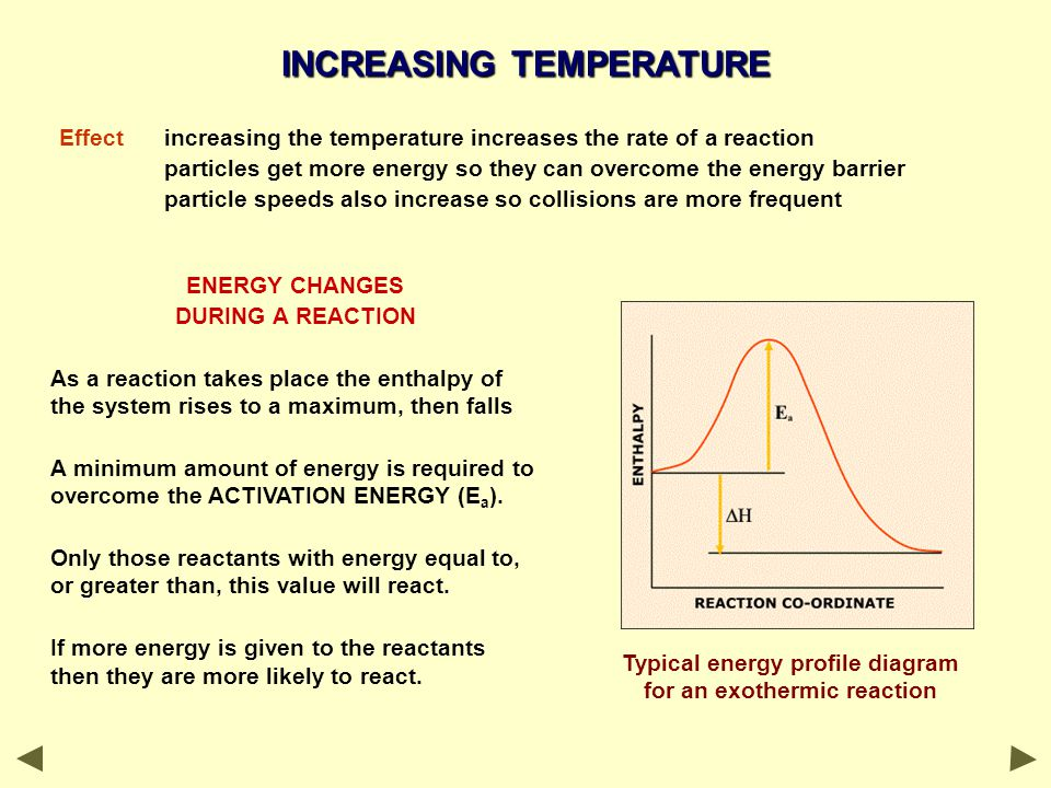 rates of reaction Chemical reaction rates can differ when different factors are present the lesson focuses on the main rate changing contributors: temperature, concentration, surface area, and catalysts.