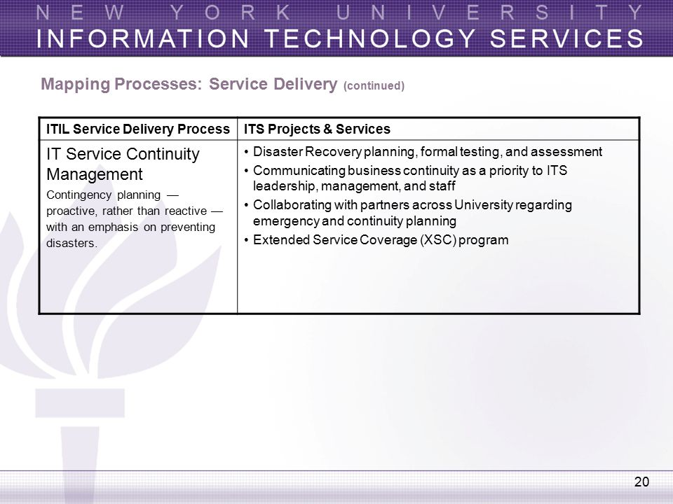 Itil Restore Service : Itil in the real world nyu leverages best practices