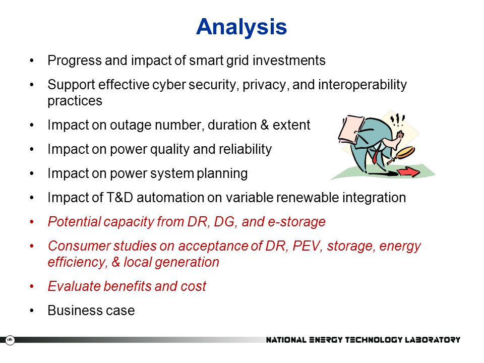 Smart Grid Amp Microgrid R Amp D Ppt Video Online Download