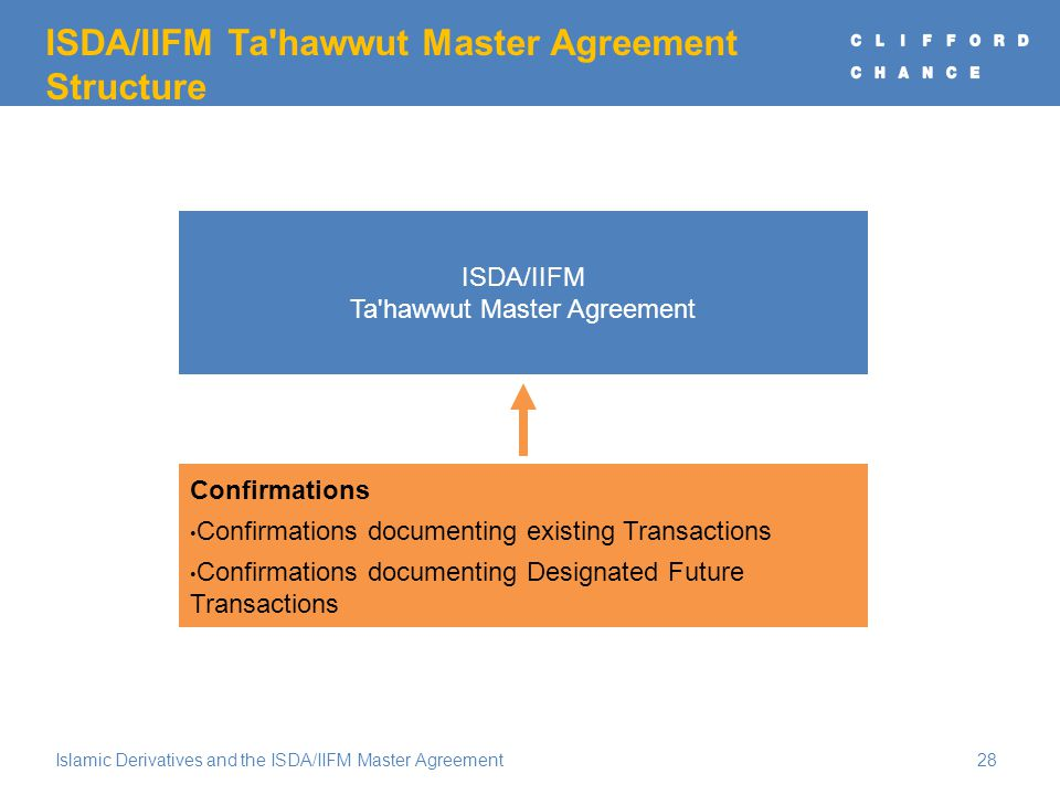 Order of the presentation ppt download architecture isdaiifm tahawwut master agreement architecture platinumwayz