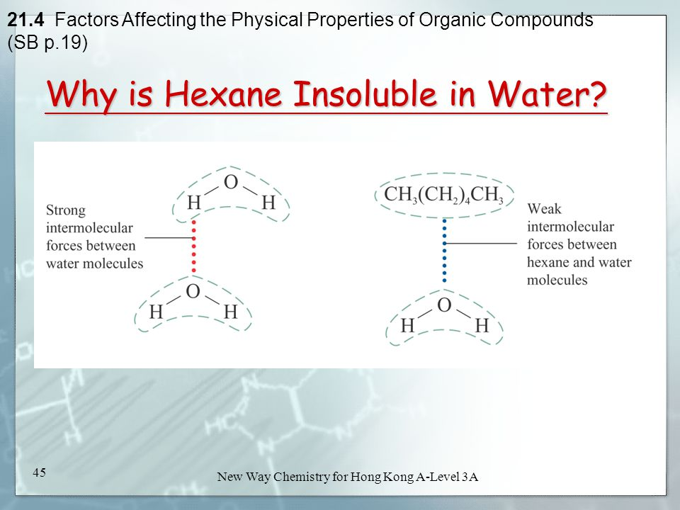 factors affecting physical properties of organic compounds Physical properties of organic compounds  functional groups in organic molecules related study materials  economic & social factors in city land use.