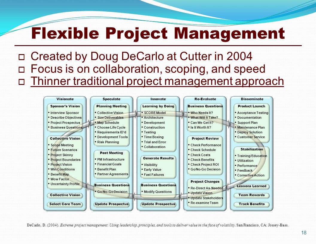 """value of flexible management The value of a flexible management style you're a """"hands-off"""" kind of manager  you typically place a lot of trust in your employees and rely on them to deliver."""