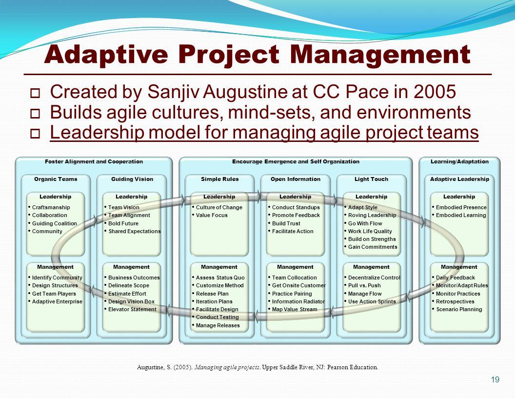 Lean agile project management ppt download adaptive project management xflitez Gallery