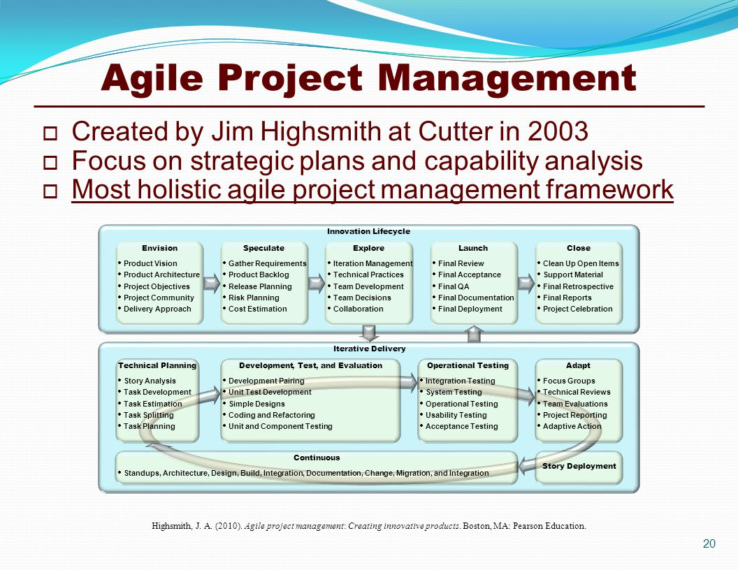 agile project management Agile project management with scrum (developer best practices) [ken schwaber] on amazoncom free shipping on qualifying offers the rules and practices for scrumâ a simple process for managing complex projectsâ are few, straightforward.