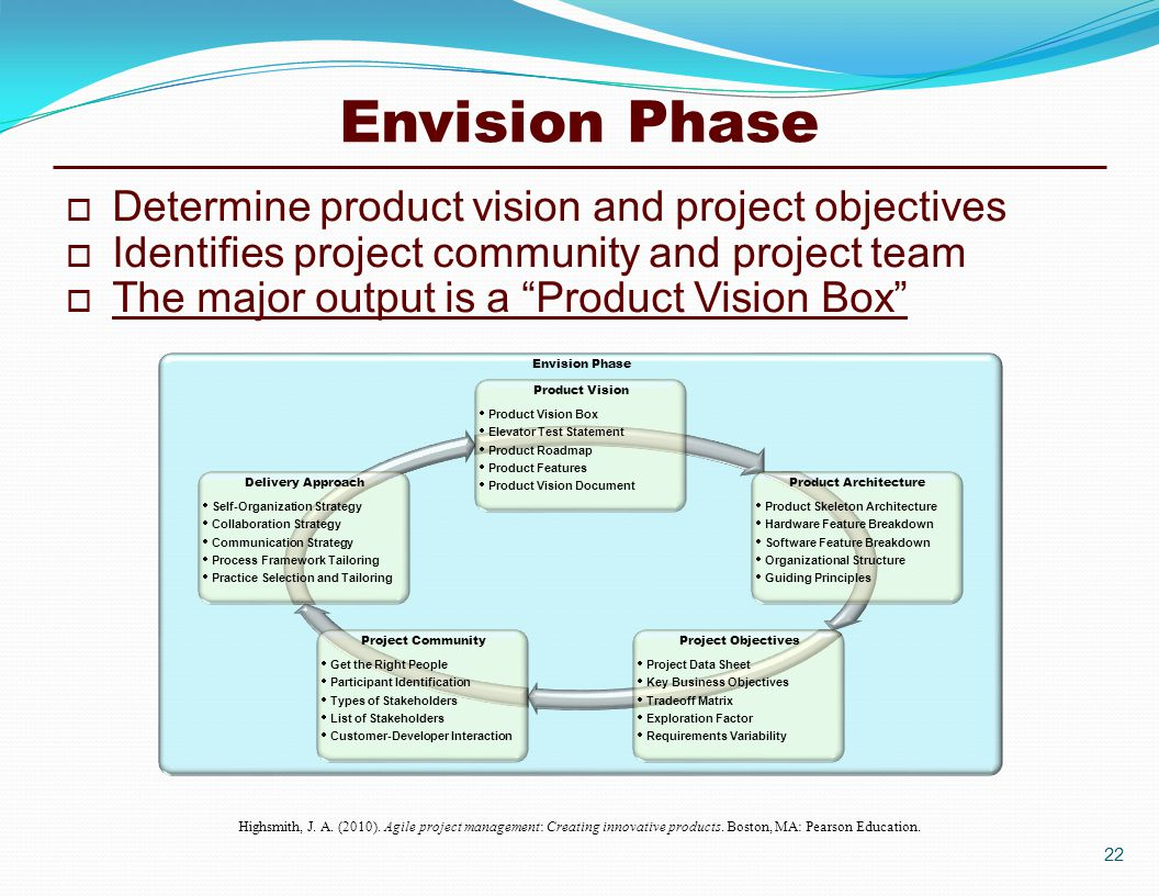 project vision Home what is the vision project what is the vision project the vision the context massachusetts is engaged in a fierce competition with other states and nations for talent, investment and jobs.