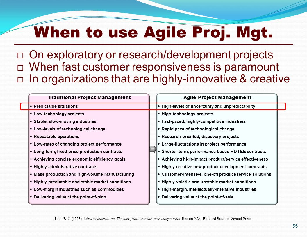 Lean agile project management ppt download for Agile project management vs traditional project management