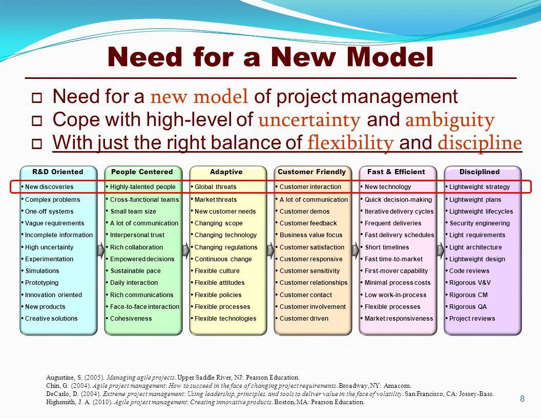 Lean agile project management ppt download need for a new model need for a new model of project management xflitez Gallery