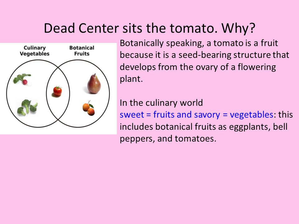 Dead Center sits the tomato. Why