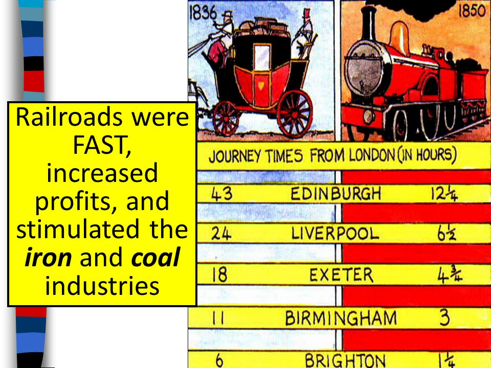 Railroads were FAST, increased profits, and stimulated the iron and coal industries