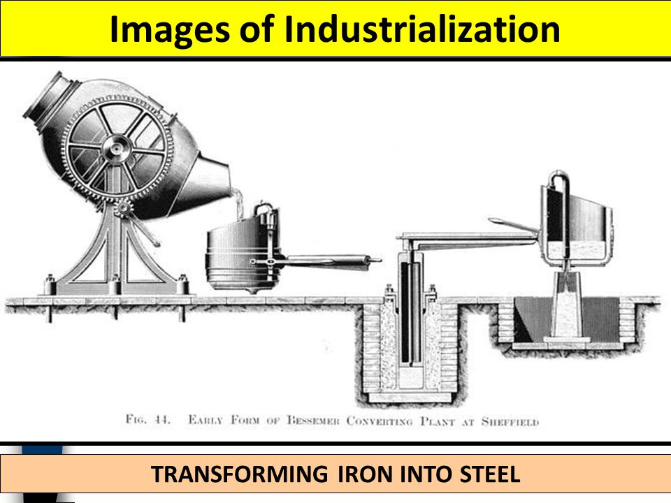 Images of Industrialization