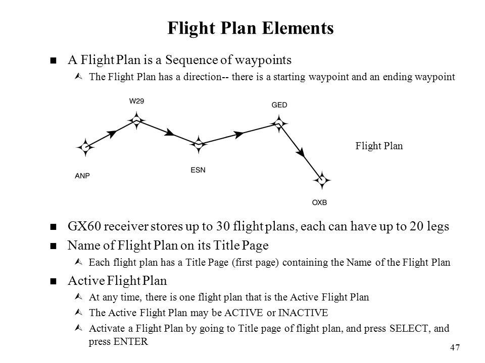 plan g x plane