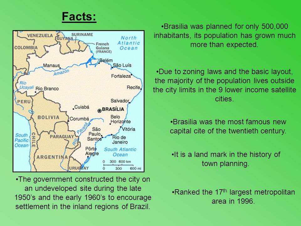 Basic information about brazil