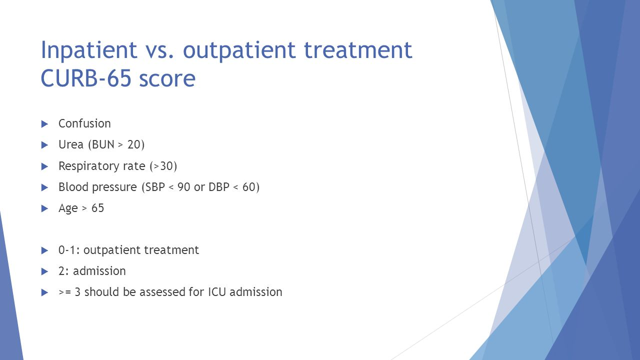Inpatient vs. outpatient treatment CURB-65 score