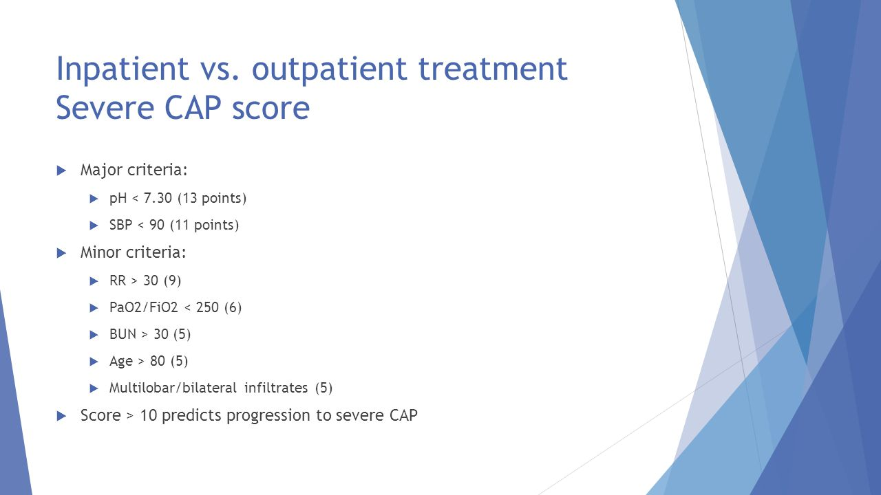 Inpatient vs. outpatient treatment Severe CAP score