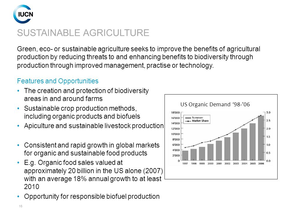 new technology and sustainable agriculture pdf
