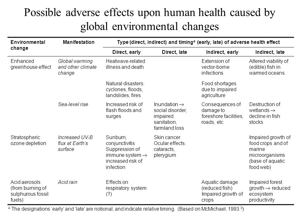 guidelines immune-related adverse effects