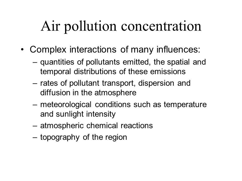 dispersion of air pollutants pdf
