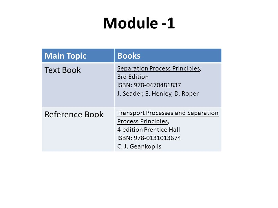 module book 但是打开页面127001/search_form时出错,出错信息是 importerror: no module named books解决办法。 其实正确的方案是,不必 from mysitebooks import.