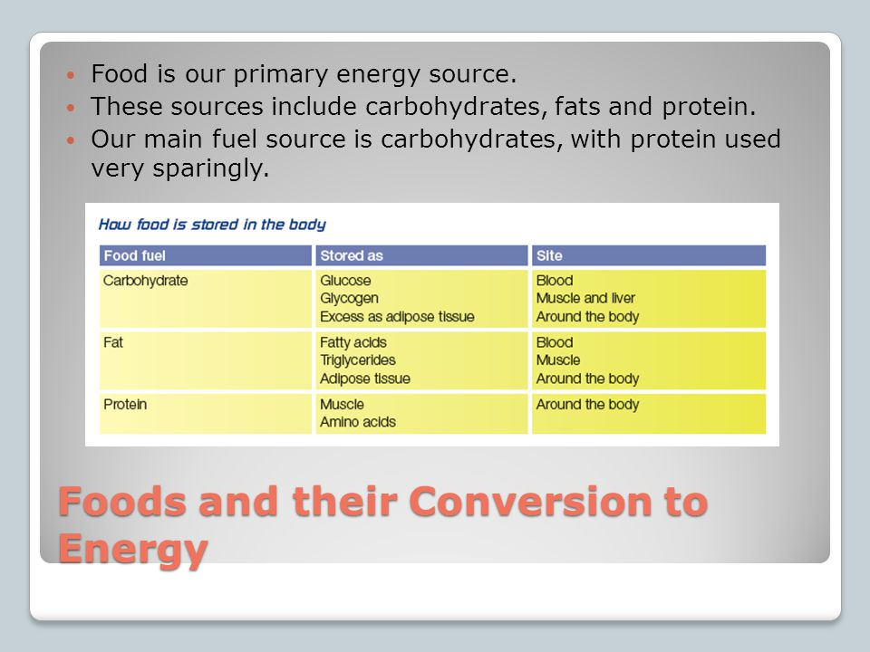 food energy conversion When increased demand for food and energy combine, pressure on land conversion is increased, leading to further climate change, which in turn may affect productivity and availability of land, so creating a potential vicious circle.