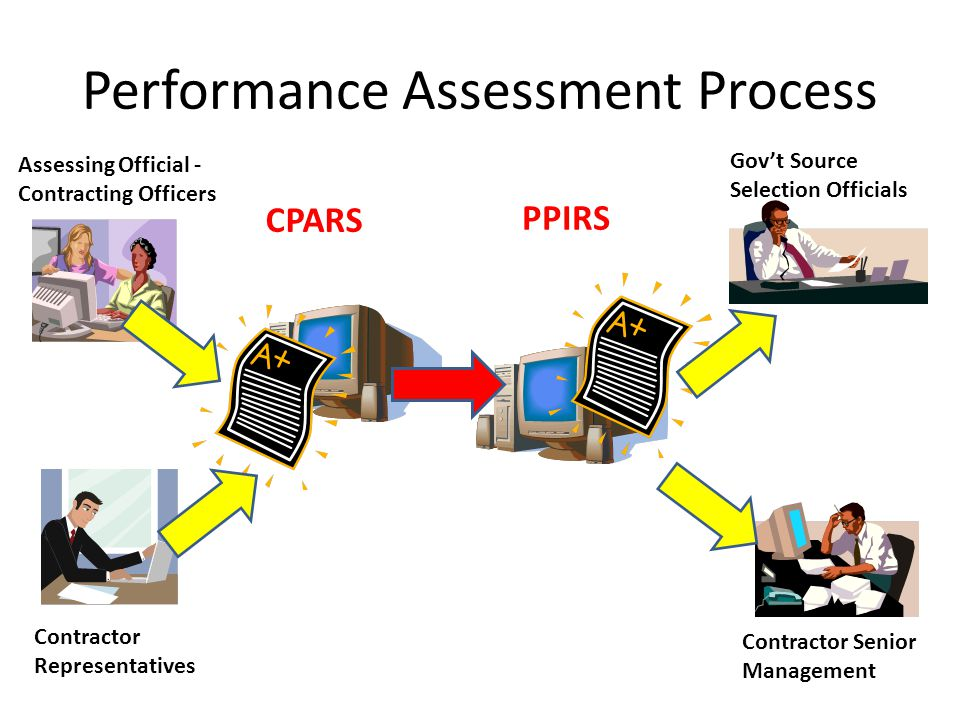 Contractor Performance Assessment Reporting System  Ppt Video