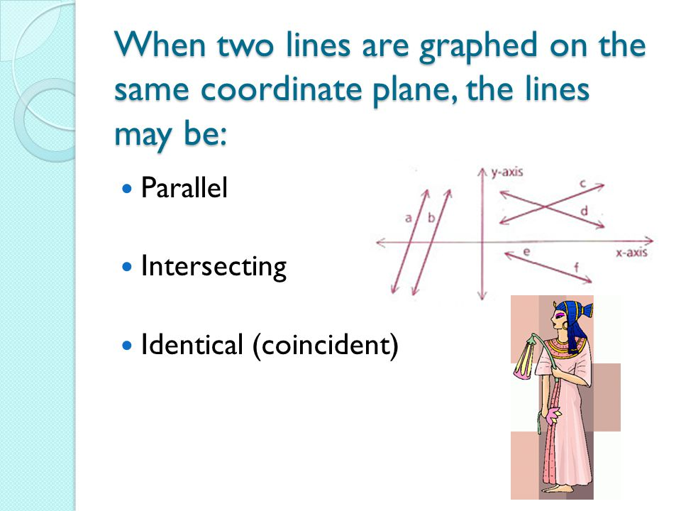 When two lines are graphed on the same coordinate plane, the lines may be:
