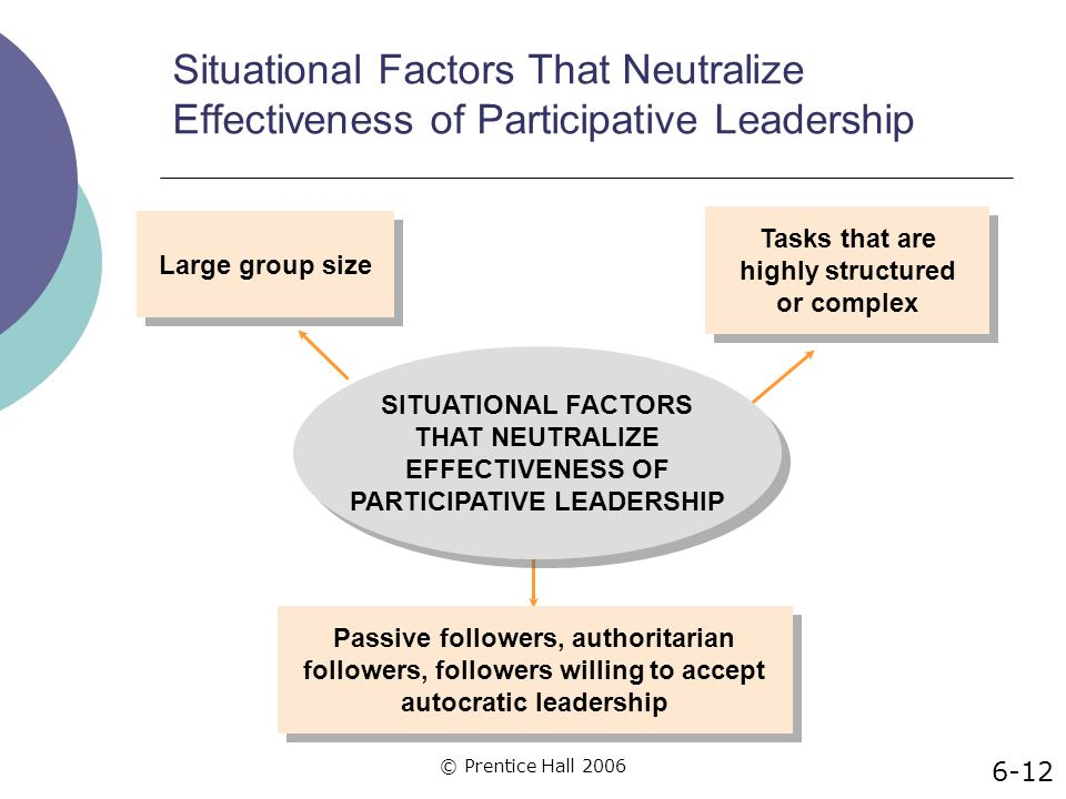 Situational Factors That Neutralize Effectiveness of Participative Leadership