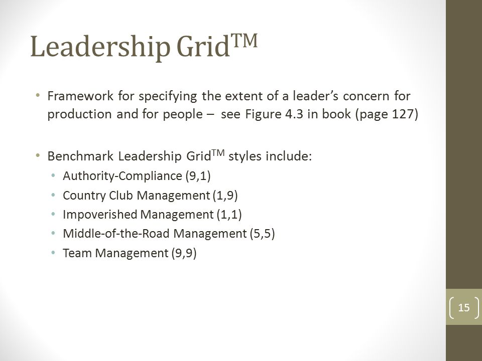 gender differences in leadership styles and management skills Management-by-exception refers to leadership that & johnson, b t (1990) gender and leadership style: an investigation of gender differences in leadership.