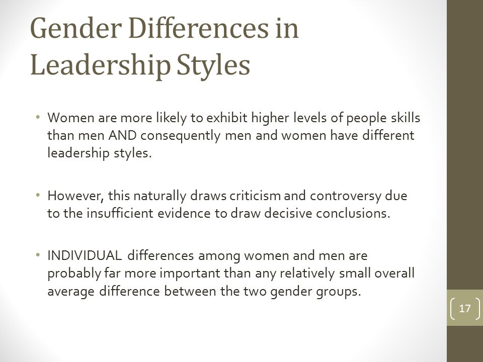gender differences in leadership styles and And solid majorities see no gender differences in ambition, honesty and decisiveness still, many americans do make distinctions between men and women on certain leadership qualities fully two-thirds of all adults (65%) say being compassionate better describes women than men, while only 2% say this better describes men than women.
